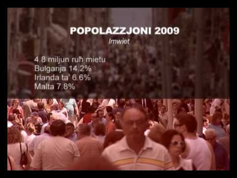 Favourite-Maltamedia: Maltese population down in 2009