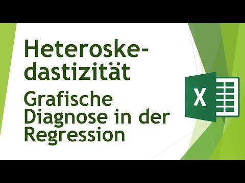 Lineare Regression - Methode der kleinsten Quadrate #1 |StudyHelpиз YouTube · Длительность: 10 мин45 с