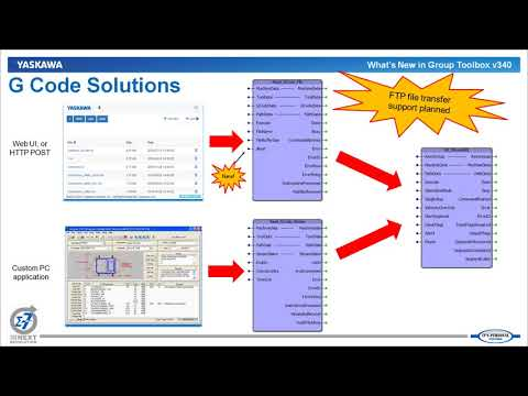 Webinar: New Features in Group Toolbox v340