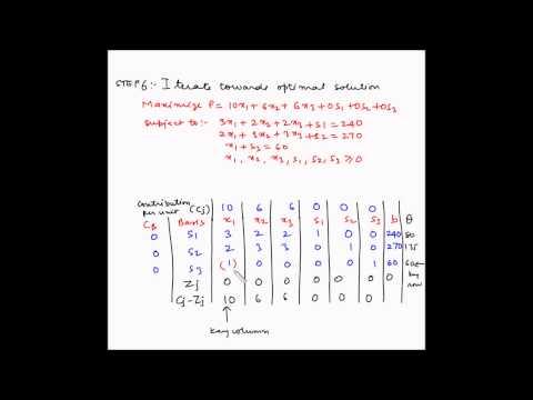 Simplex method - Example 2 - Tie for key columns