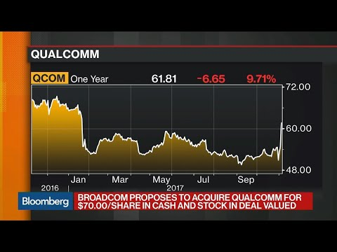 Broadcom Makes $130 Million Offer for Qualcomm