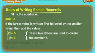 Roman Numerals- Third Grade Math Lesson