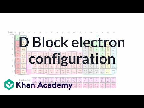 Electron Configuration For D Block Element   Chemistry   Khan Academy