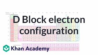 Electron configuration for d block element | Chemistry | Khan Academy