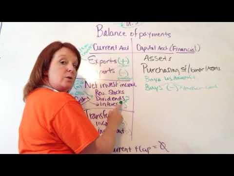 International 1 - balance of payments