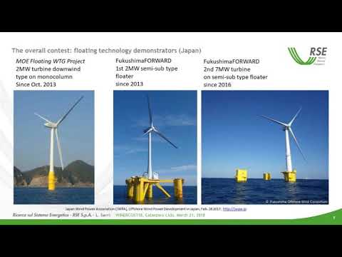 WINERCOST'18 - L.Serri - Offshore Wind Energy Harvesting in Mediterranean Area