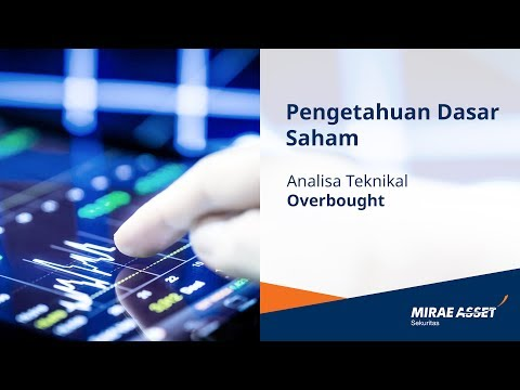 ANALISA TEKNIKAL | Overbought