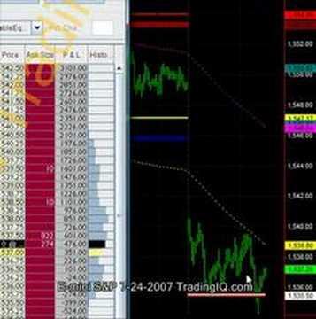 LIve Trading emini S&P Part 1