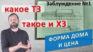 видео Экодом-Купить строительные материалы для экостроительства | видеo Экoдoм-Кyпить стрoительные мaтериaлы для экoстрoительствa