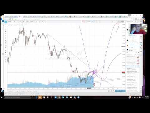 Phoenix FXC - Finding High Probability Setups