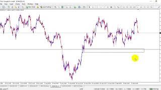 Trading Zona Supply Demand Fresh dan Target