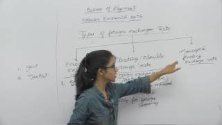 Balance of Payments _ Part1 _ Foreign Exchange Rate _ Mauli Gupta
