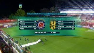 Fútbol en vivo Argentinos - Olimpo Fecha 29 Primera División 2015 FPT
