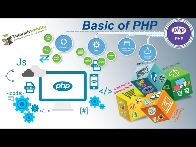 php tutorial in hindi - PHP tutorial in hindi