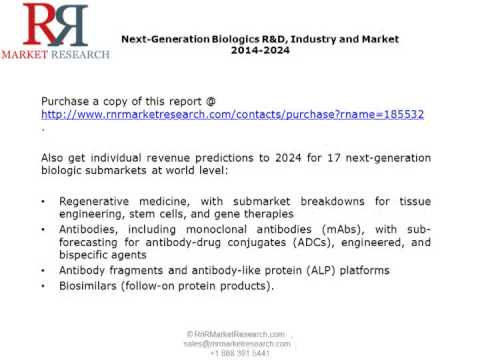 Next-Generation Biologics R&D Market 2014