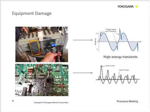Isolation and High Voltage Measurements with DAQ Instrumentation l