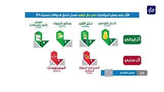 منتدى الاستراتيجيات الأردني يوصي بتخفيض كلفة إرسال حوالة من خارج المملكة - (7-3-2018)