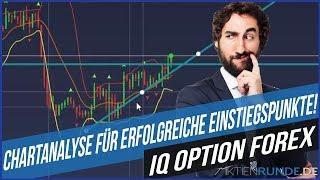 IQ Option Forex: Chartanalyse für erfolgreiche Einstiegspunkte!