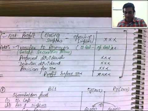 Introduction to Cash from Opearting Activities 1 (TS Grewal) Part II