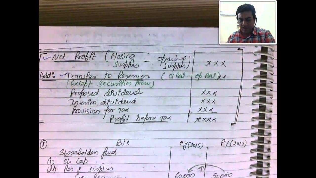 Cash Flow Statement Class 12 Ts Grewal: Introduction to Cash from Opearting Activities 1 (TS Grewal) Part ,Chart