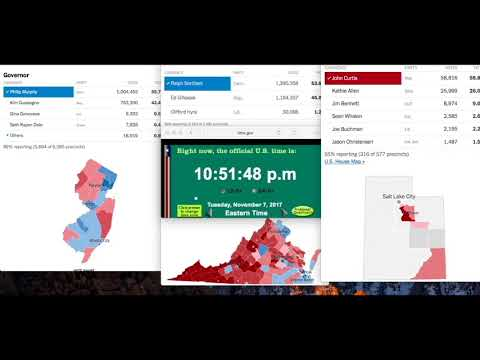 Election Night 2017: Virginia & New Jersey Gubernatorial, UT-03 Special Elections Timelapse