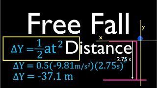 Physics, Kinematics, Free Fąll (5 of 12) Solving for Displacement (Distance Fallen)