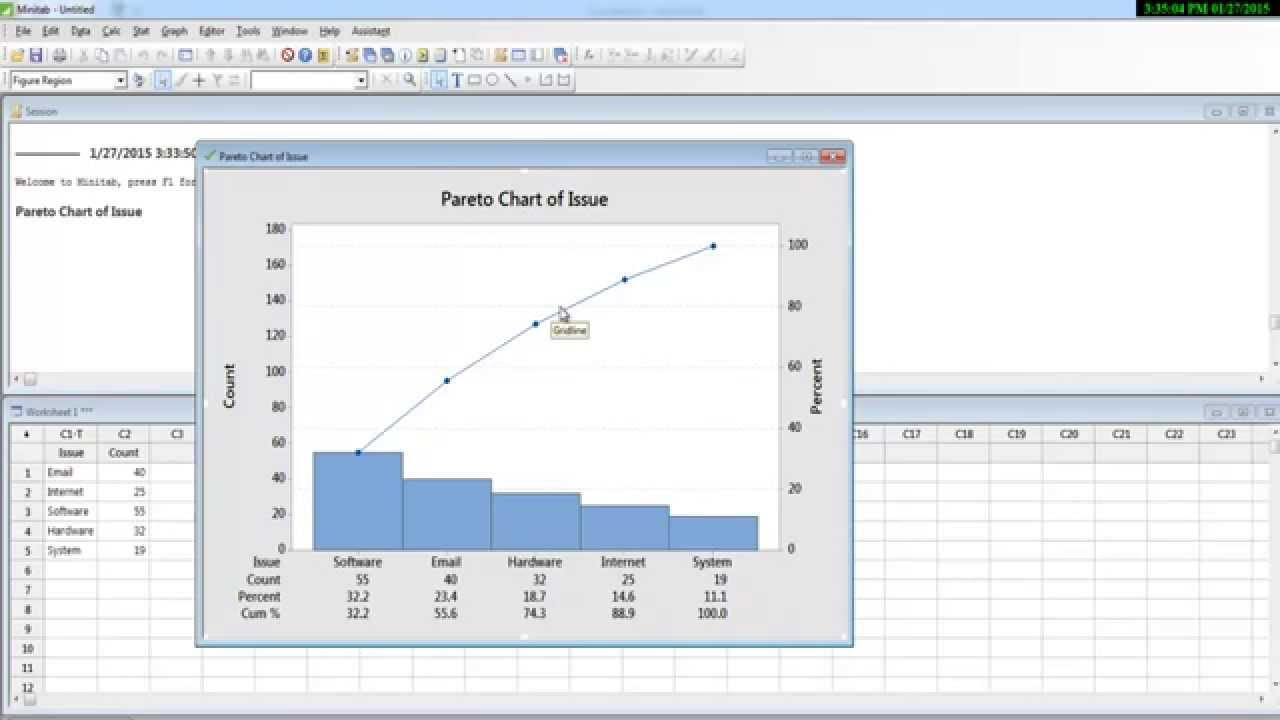 pareto chart on minitab 16  u0026 17   80 20 analysis  minitab