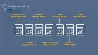 Rimrock Property Lease Management for Dynamics 365 Business Central