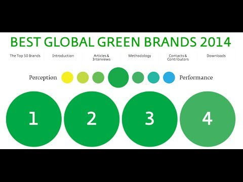 Nissan Among Top Global Green Brands for 2014