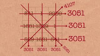 Квадрат Паркера [Numberphile]