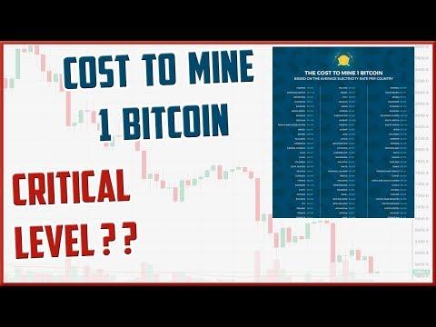 The Cost Of Mining 1 Bitcoin - Critical Bitcoin Price Level For Miners?