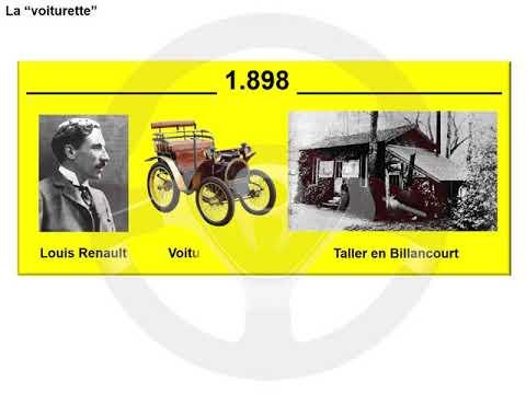 Historia de Renault (2/14)
