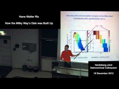 Hans Walter Rix - How the Milky Way's Disk was Build Up