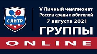 Чемпионат России-2021 среди любителей. Группы