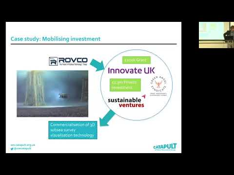 Offshore Wind Innovation Competition: Introduction, Challenges, Q&A Session