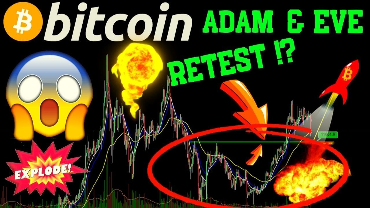 🔥RETEST THE ADAM AND EVE IN BTC!?🔥bitcoin litecoin price
