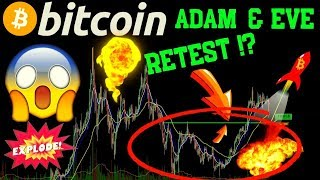🔥RETEST THE ADAM AND EVE IN BTC!?🔥bitcoin litecoin price prediction, analysis, news, trading