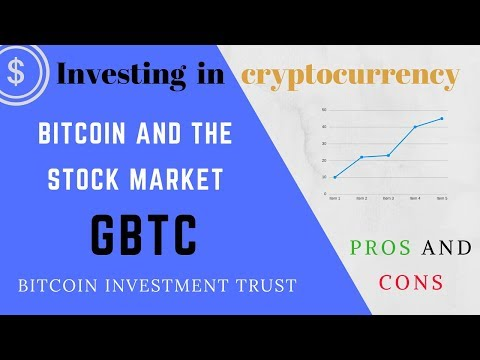 Bitcoin Investment Trust (GBTC) | Investing In Cryptocurrency | Bitcoin IRA Stock Market