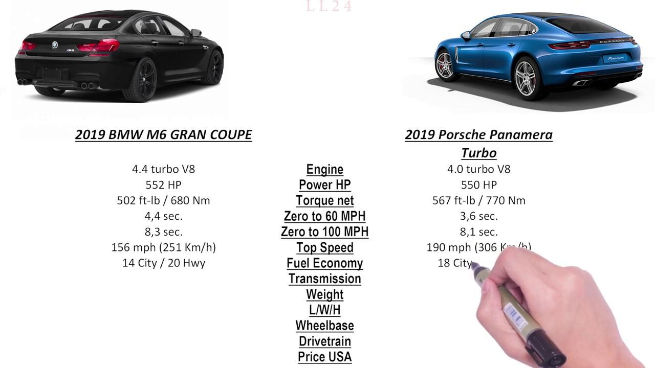 Bmw M6 Gran Coupe Vs Porsche Panamera Turbo 2019 Usa Models