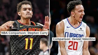 Worst NBA Draft Day Comparisons From The 2018 NBA Draft