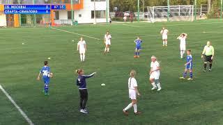 Сб. Москвы 2004 (девочки) - Спарта-Свиблово 2005 (мальчики)
