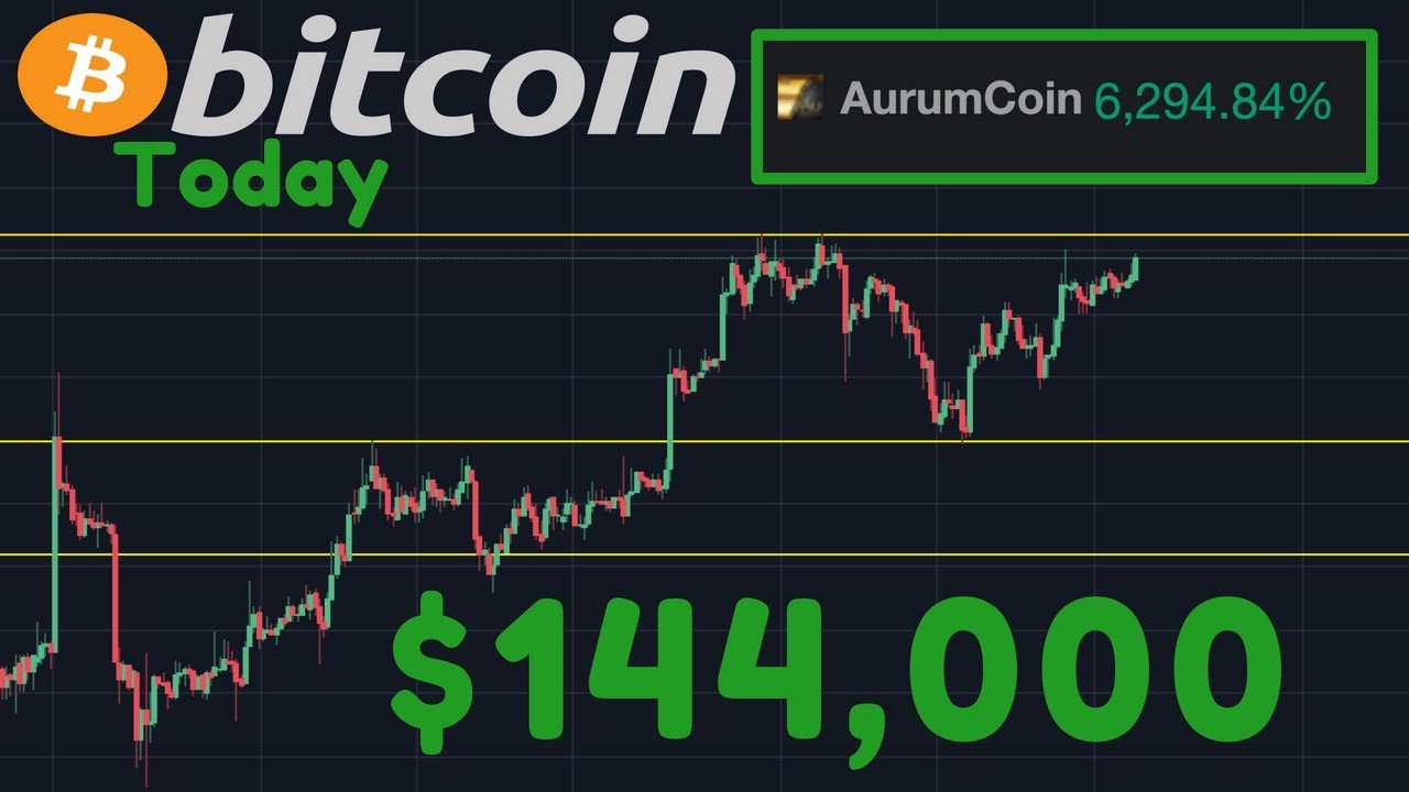 Bitcoin To $144,000 | AurumCoin Mooning On Coinmarketcap?! Hmmm…