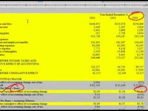 WST: 7.1 Basic Financial Modeling - EPS Shares Outstanding