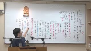 (學院第三屆)法相宗─依《瑜伽師地論》修學止觀 李麗居士 026 thumbnail