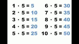 таблица умножения 5 www.kids-eshop.com как выучить таблицу умножения.