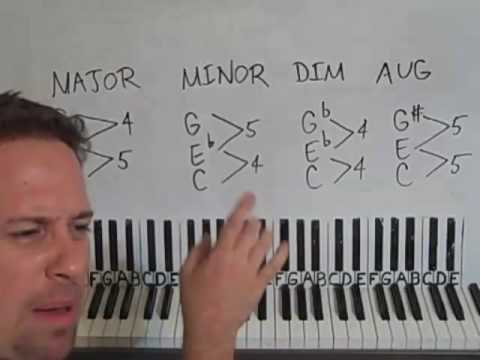Piano Lessons Understanding Chords By Ear Youtube