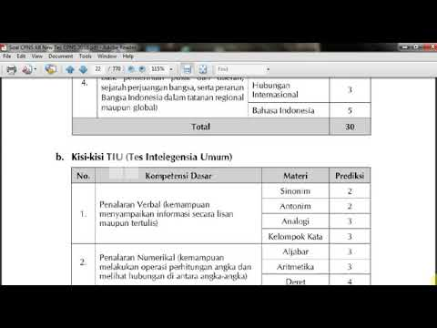 Bocoran Soal Cpns Cat 2018 Butir Pancasila Sejarah Dan Uud 1945