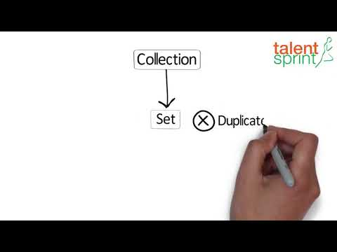 set-interface-|-quick-tips-for-beginner-on-java-programming-|-java-tutorial