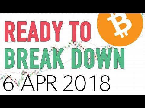 Bitcoin (BTC) Technical analysis - 6 Apr 2018 (ready to break down)
