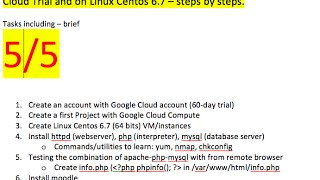 5 of 5 create self sign ssl certificate with centos 6